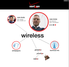 I conceived and designed the Verizon Localized campaign while I was an art direct-engineer at RGA. The campaign highlighted local thought and community leaders and how Verizon empowers them in their endeavors.